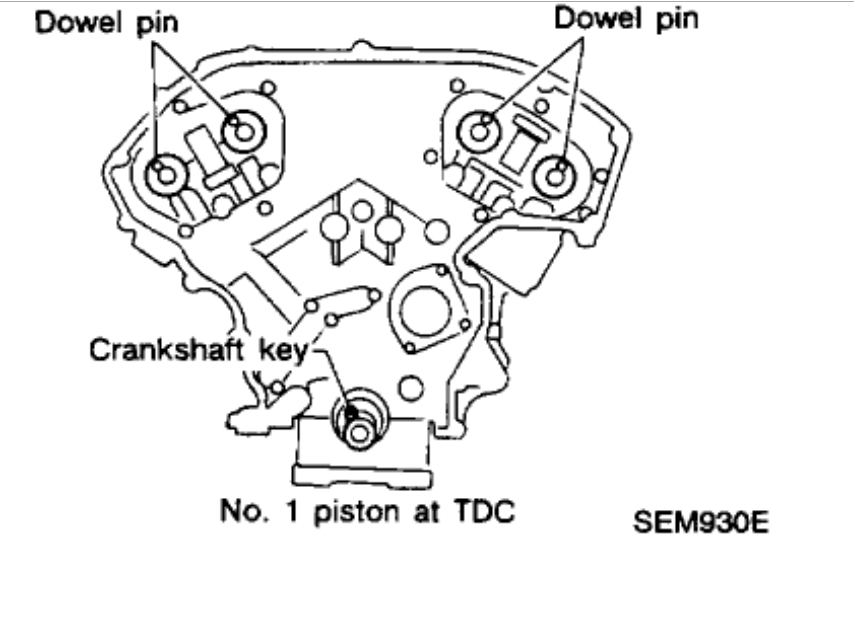 Timing Chain Marks Four Cylinder Front Wheel Drive Automatic I