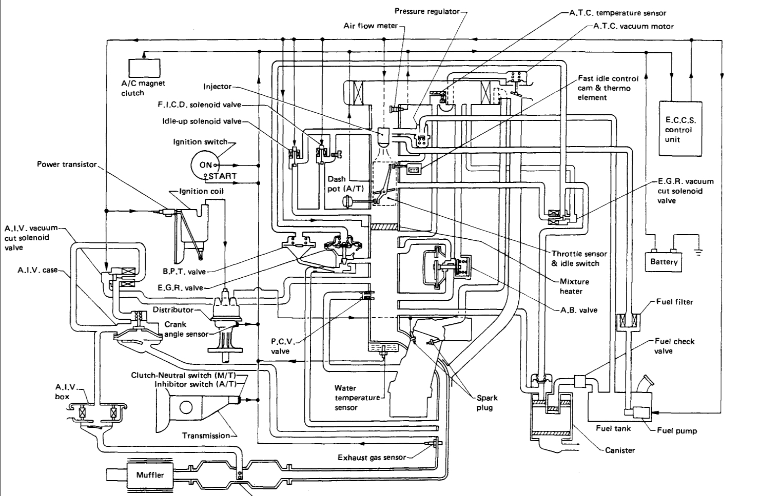 Vacuum Diagram For A Z24 Four Cylinder Two Wheel Drive Manual 180 Motor Engine Thumb