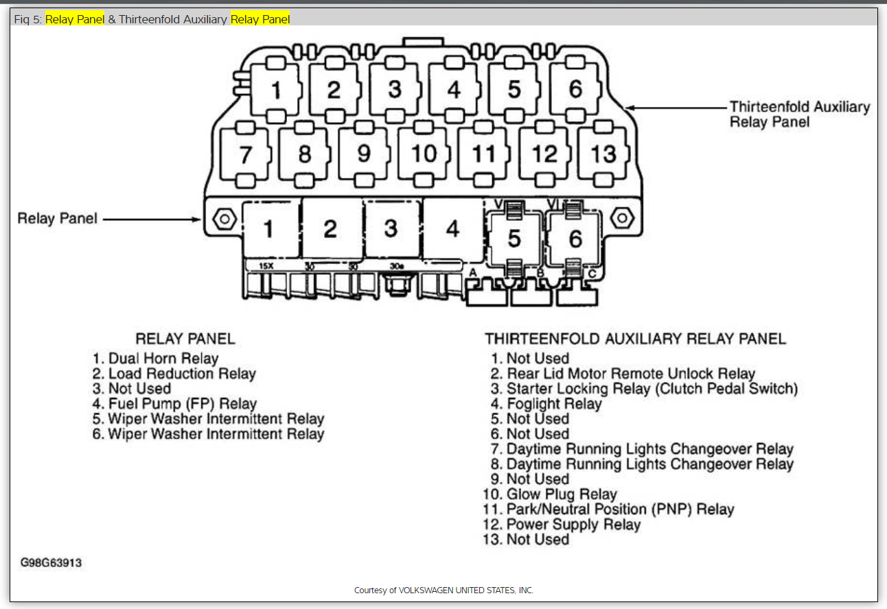 Vw Beetle Convertible Fuse Box Location Real Wiring Diagram 2006 Volkswagen 2010 Jetta 2 5 Power Supply Relay 53 2004