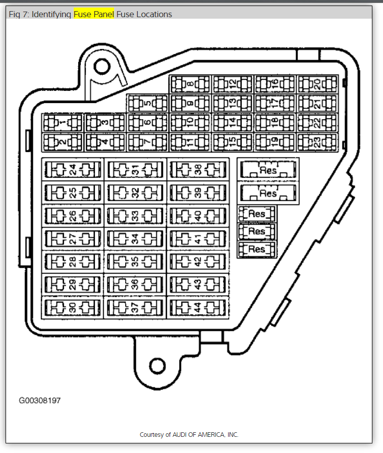 2004 vw gli fuse box diagram  diagrams  auto fuse box diagram