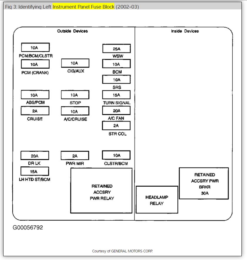 Ac Wiring Diagram 1995 Monte Carlo | Wiring Diagram on