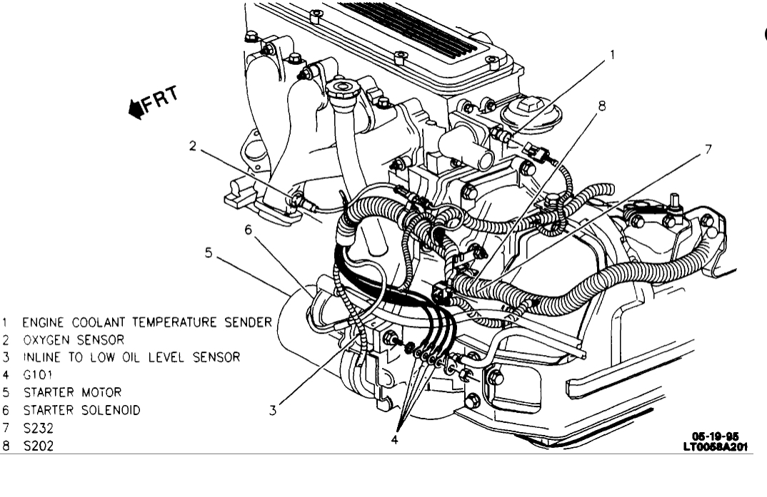 1996 oldsmobile cutlass ciera starter diagram