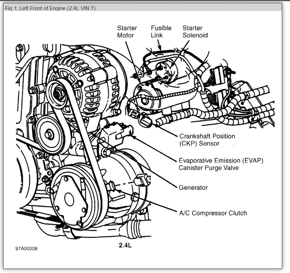 1995 Oldsmobile Cutlas Ciera Wiring Diagram