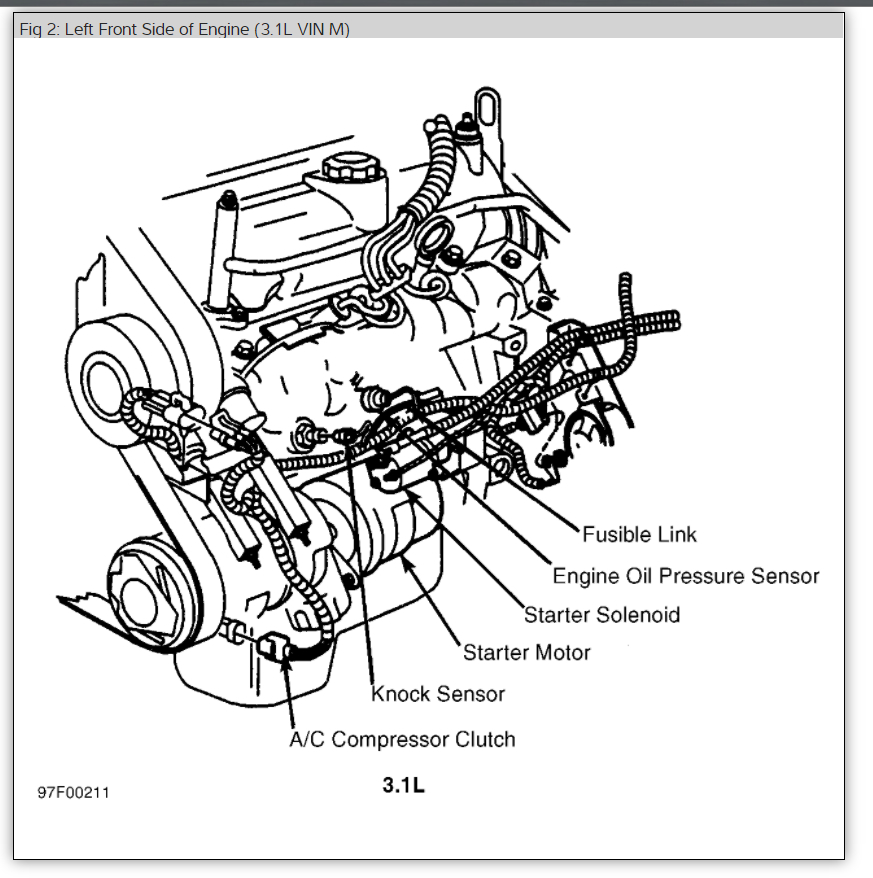 1992 Cutlas Ciera Engine Diagram