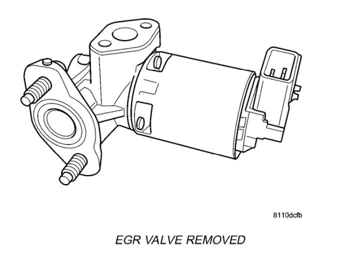 Bad Vacuum Leak I Have A Bad Vacuum Leak Where The Egr Tube Goes