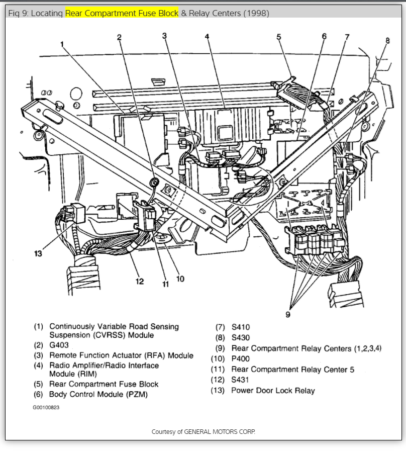 grand marquis suspension diagrams  diagram  auto wiring