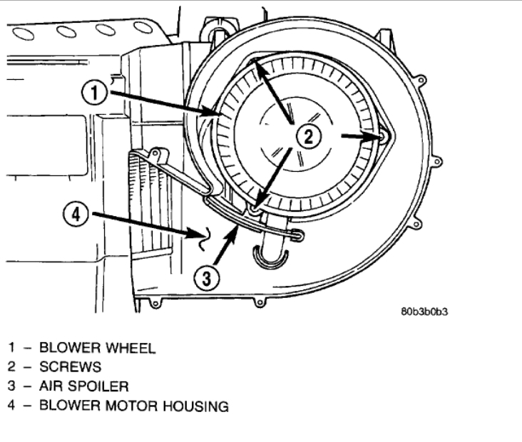 How do i replace the blower fan motor for Blower motor only works on high speed