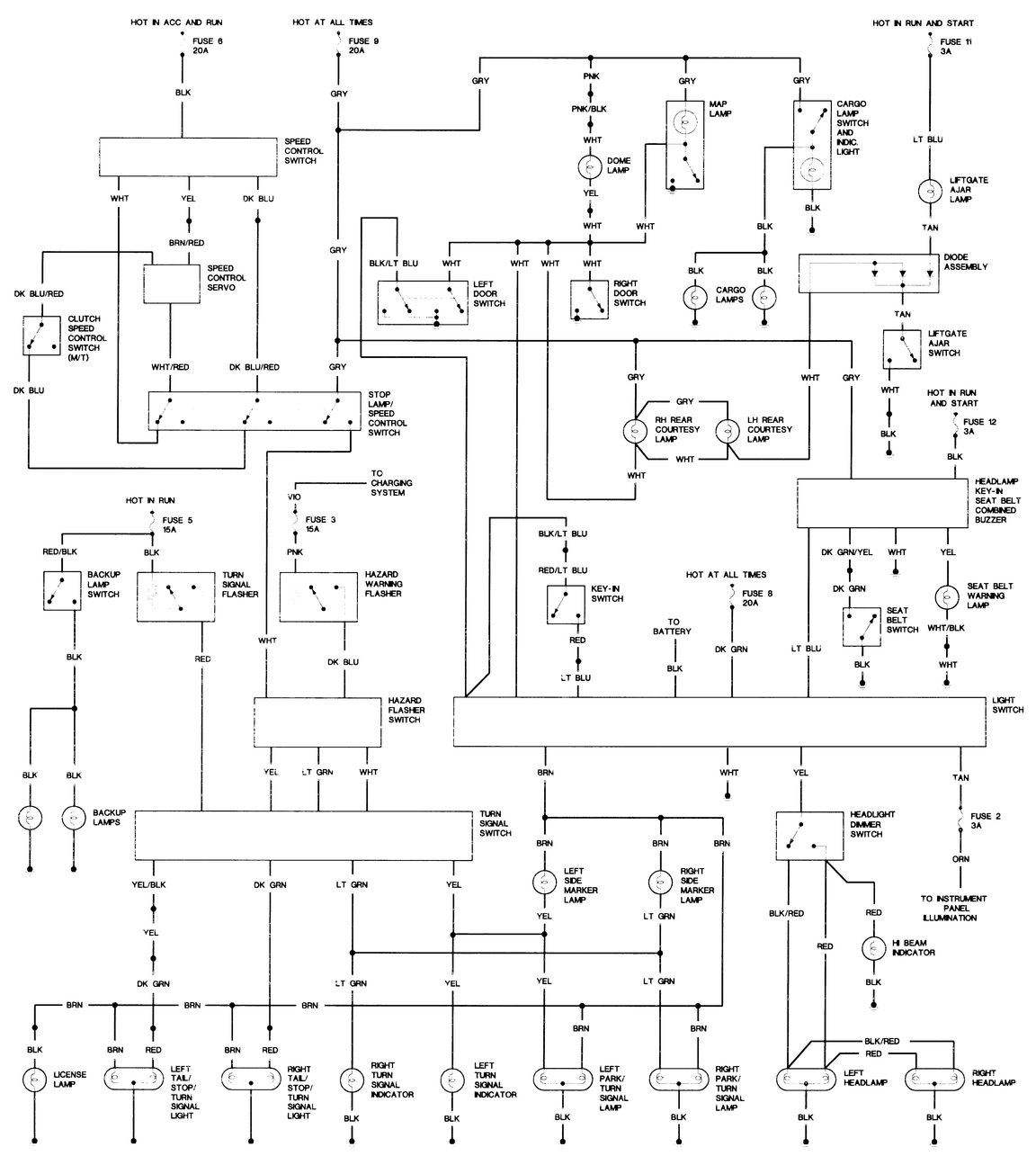 [DIAGRAM_5FD]  Brake Lights Not Working: My Brake Lights on My Truck Have Stopped... | 1984 Dodge Pickup Wiring Diagram |  | 2CarPros