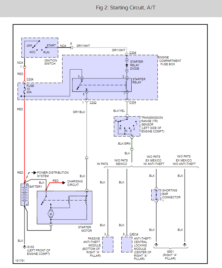 original starter wiring please wiring diagram of how battery, starter, and 7mgte wiring diagram at bayanpartner.co