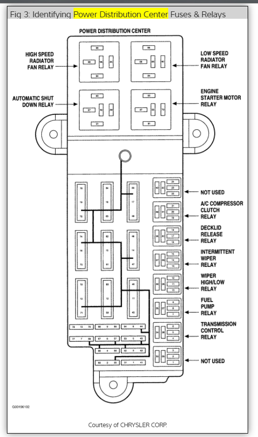 original 2003 sebring fuse and relay diagram wiring diagram simonand 2004 chrysler sebring fuse box location at bayanpartner.co