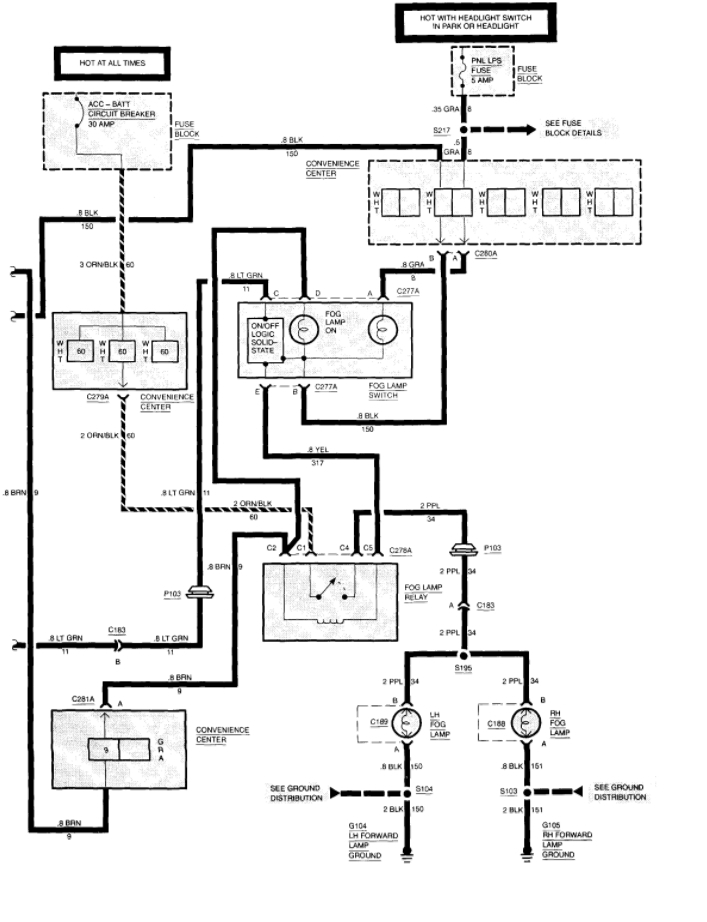 k5 blazer dash wiring diagrams best place to find wiring. Black Bedroom Furniture Sets. Home Design Ideas