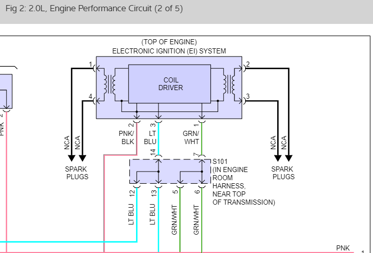 2005 Suzuki Forenza Engine Diagram | Wiring Diagram
