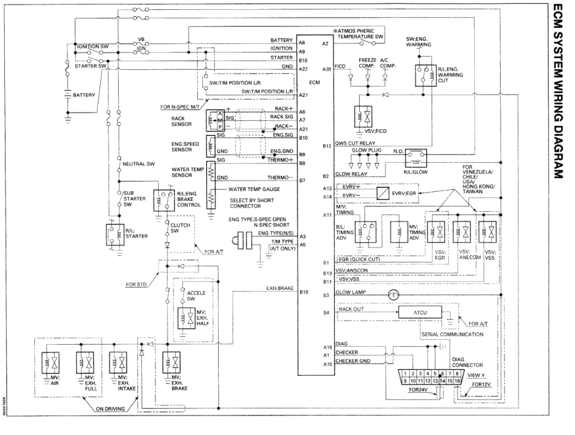 headlight wiring diagram 2005 w4500 gmc ford f800 wiring