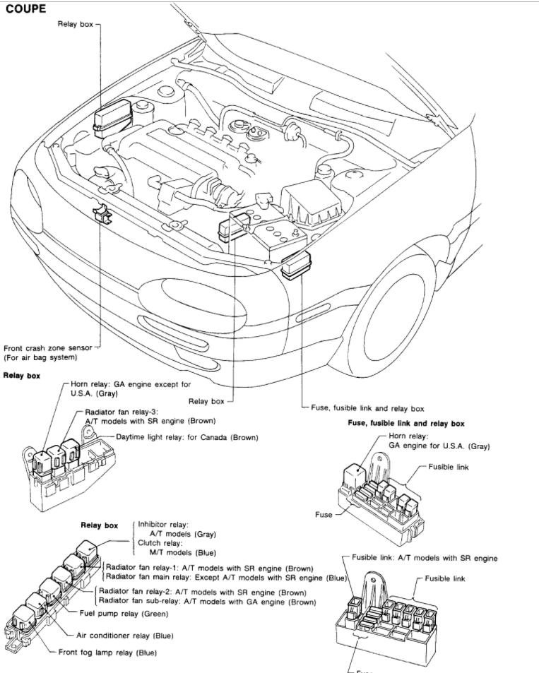 crankshaft position sensor location  four cylinder front wheel