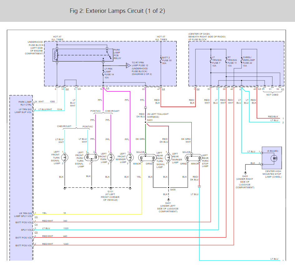 2006 Chevy Equinox Fuse Box Diagram Turn Signals - Wiring