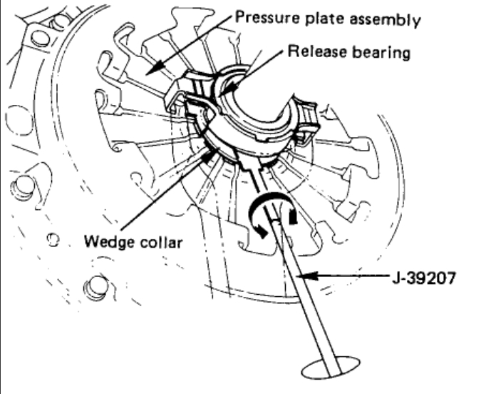 Clutch Installation What Is The Sequence That The Release Bearing