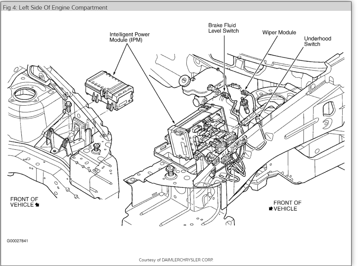 1999 Dodge Grand Caravan Fuse Box Location Diagram Electrical Problem 6 Cyl Two Wheel Drive Thumb