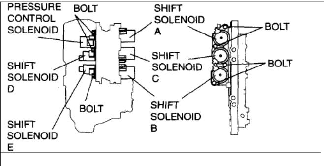 2004 mazda 3 shift solenoid diagram
