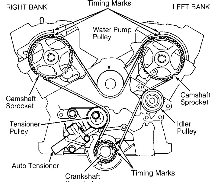 2001 Volvo S60 Serpentine Belt Diagram