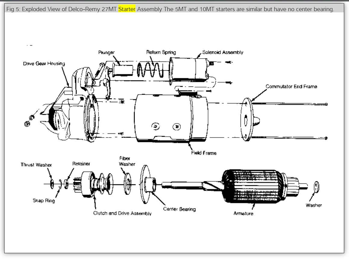 Exploded View Of Starter Motor Impremedia Net