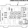 Where Is the Honda Odyssey 2005 A/C Compressor Control