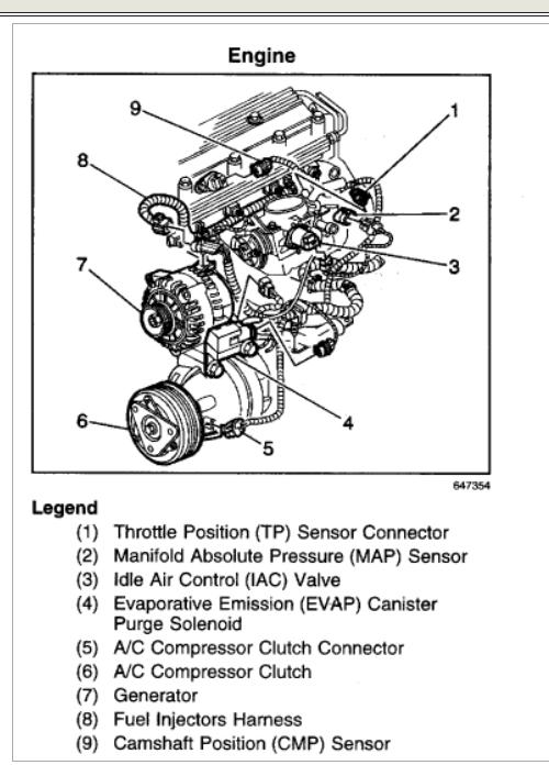 Idle Air Control Valve 2000 Pontiac Grand Am Gt How To Replace Rh2carpros: 2000 Grand Am 2 4 Map Sensor Location At Gmaili.net