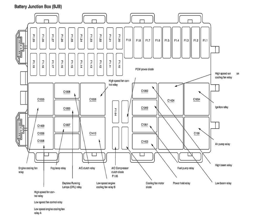 Fuse Diagram For The Both Fuse Boxes Needed 1992 Ford F150 Fuse Box Diagram  2005 Ford Focus Zx4 Fuse Box Diagram