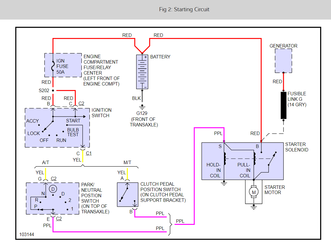 Ford Starter Wiring Diagram 2000