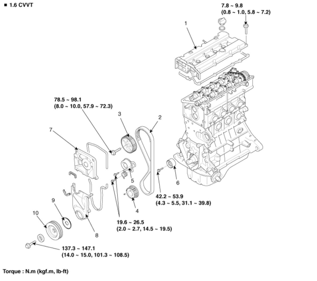 ford 5 4 3v engine parts diagram  ford  auto wiring diagram