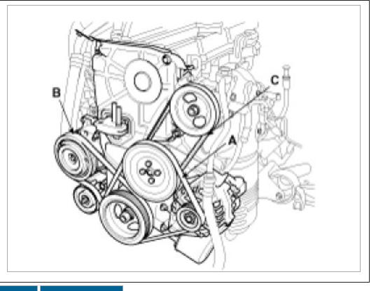 Как подтянуть ремень генератора на киа спектра 4
