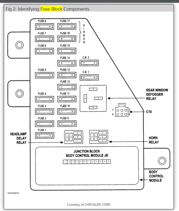 Dodge Stratus Fuse Box Diagram  I Need A Fuse Diagram For