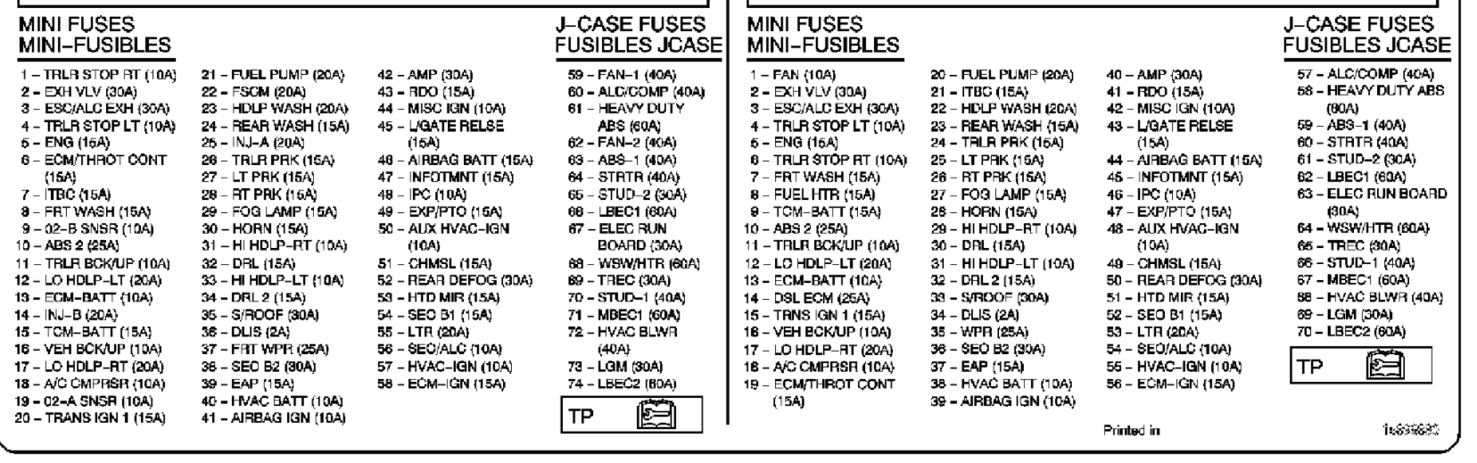 Headlights Wont Come On Chevy 2007 1500p U130000v8 The 2002 Chevrolet Express Under Dash Fuse Diagram Thumb