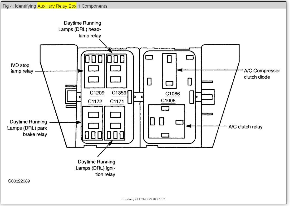 Buzzing From Fuse Box : Fuse box is humming breaker wiring diagram elsalvadorla