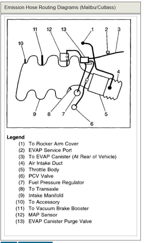 Vacuum Diagram  Engine Problem 6 Cyl Front Wheel Drive