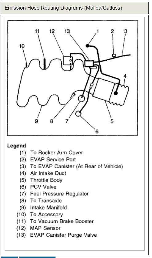 vacuum diagram: engine problem 6 cyl front wheel drive ... 2006 chevy malibu engine diagram #14