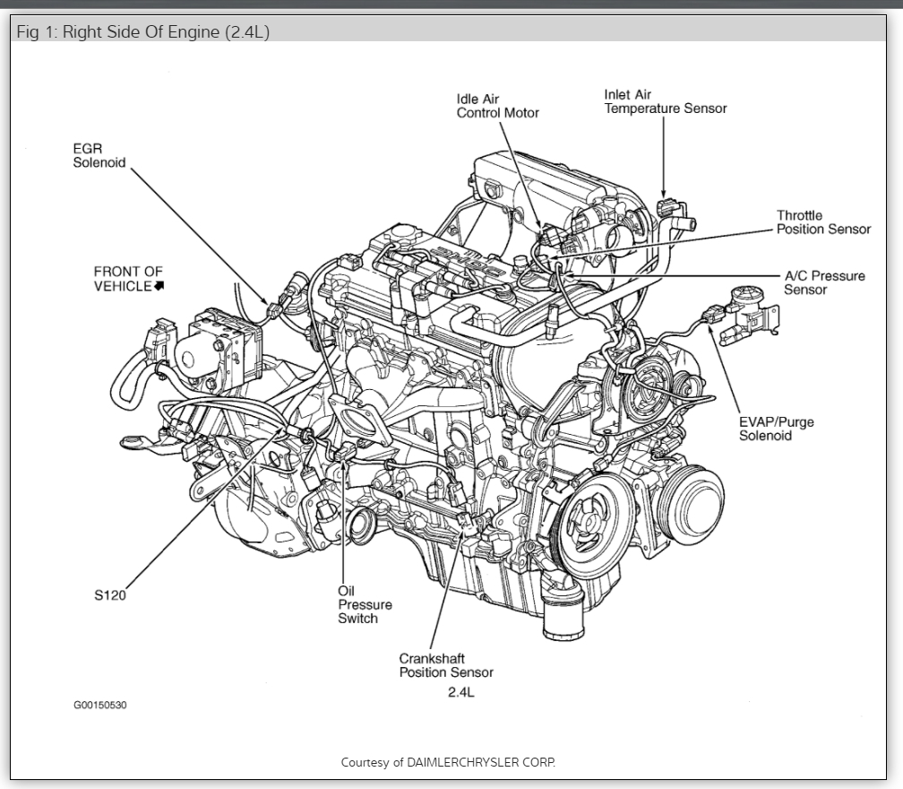 crankshaft position sensor location  cannot locate