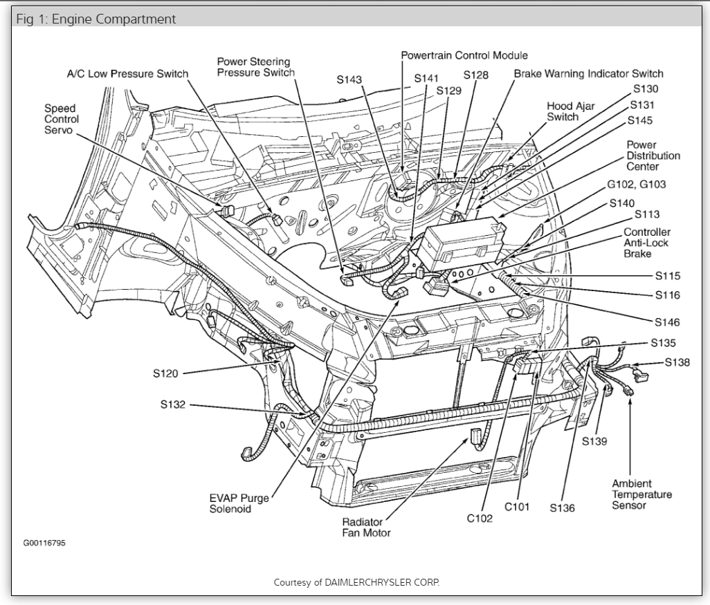 2004 Chrysler Pt Cruiser Engine Diagram - Wiring Diagram ... on