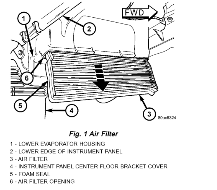 Cabin Filter Location Six Cylinder Two Wheel Drive Automatic 104rh2carpros: 2005 Dodge Caravan Cabin Air Filter Location At Gmaili.net
