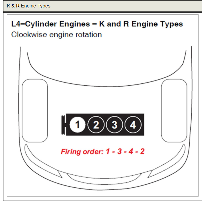 Firing Order  Electrical Problem 4 Cyl Four Wheel Drive