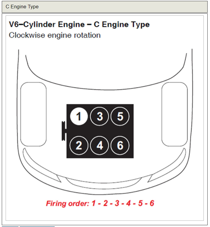 Firing Order Electrical Problem 4 Cyl Four Wheel Drive Automatic