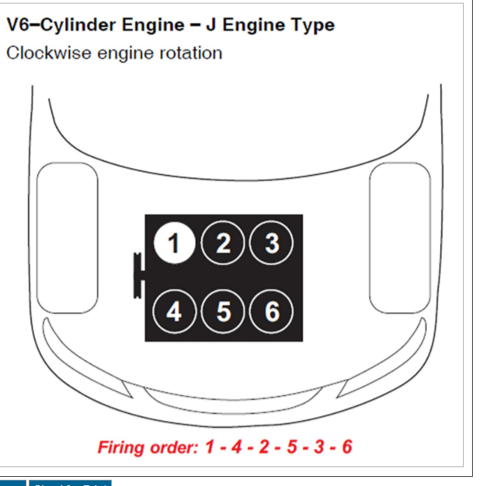 firing order  electrical problem 4 cyl four wheel drive