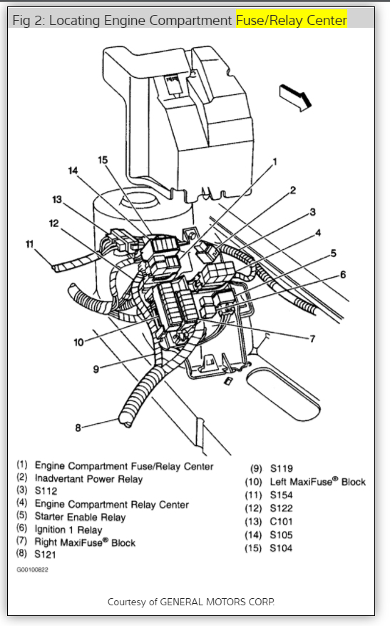 1999 Cadillac Deville Starter Wiring - Wiring Diagram ... on northstar engine cross section, northstar v8, 4 6 engine diagram, northstar engine exploded view, 2009 cadillac sts brake diagram, northstar engine dimensions,