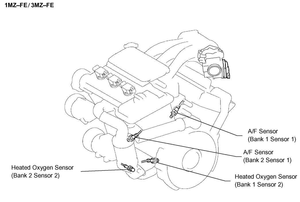 toyota camry bank 1 sensor 1 location