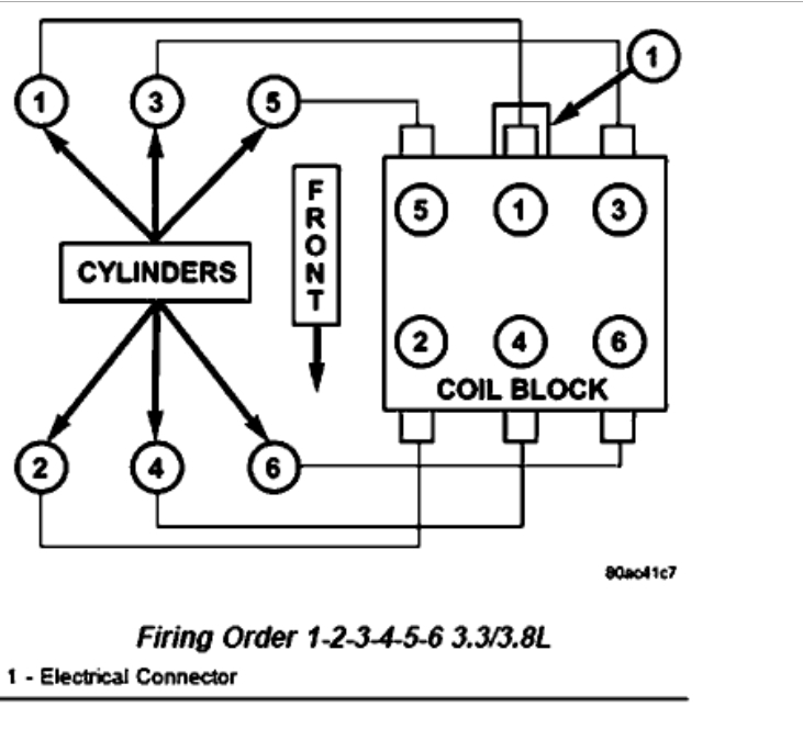 2003 dodge caravan 3 engine diagram  dodge  auto wiring
