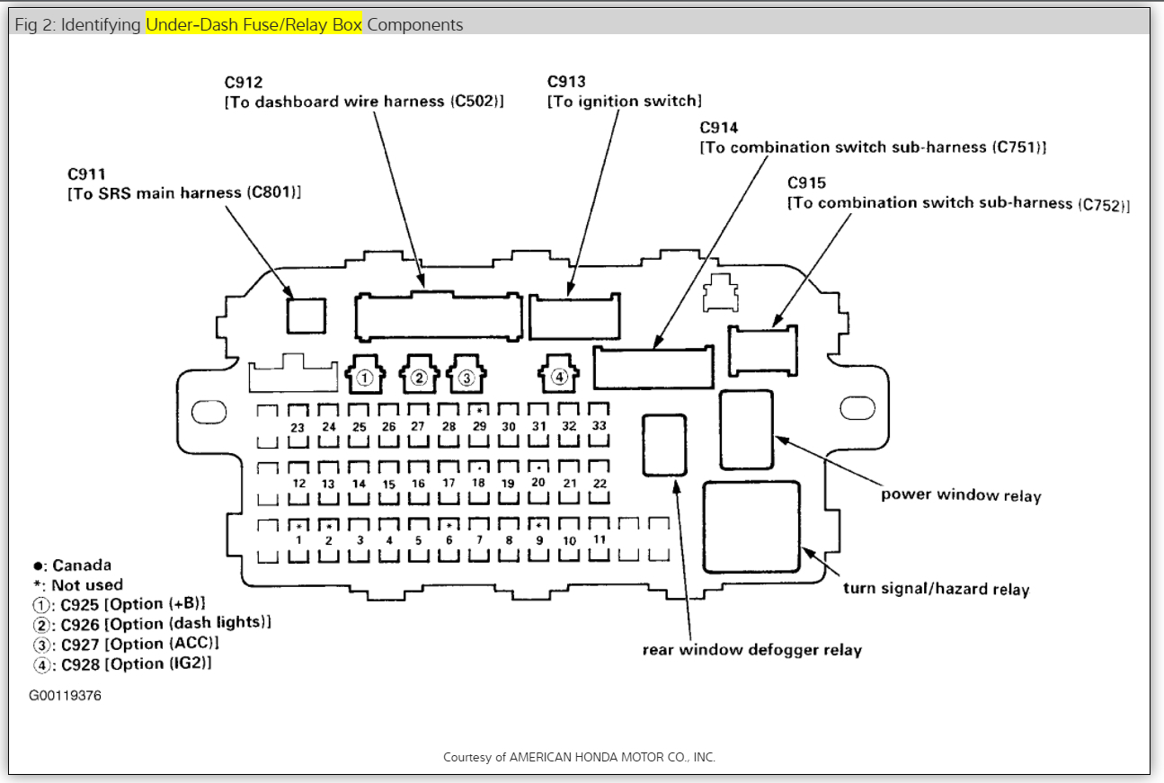 Kc Daylighters Wiring Diagram Together With 95 Honda Civic Wiring