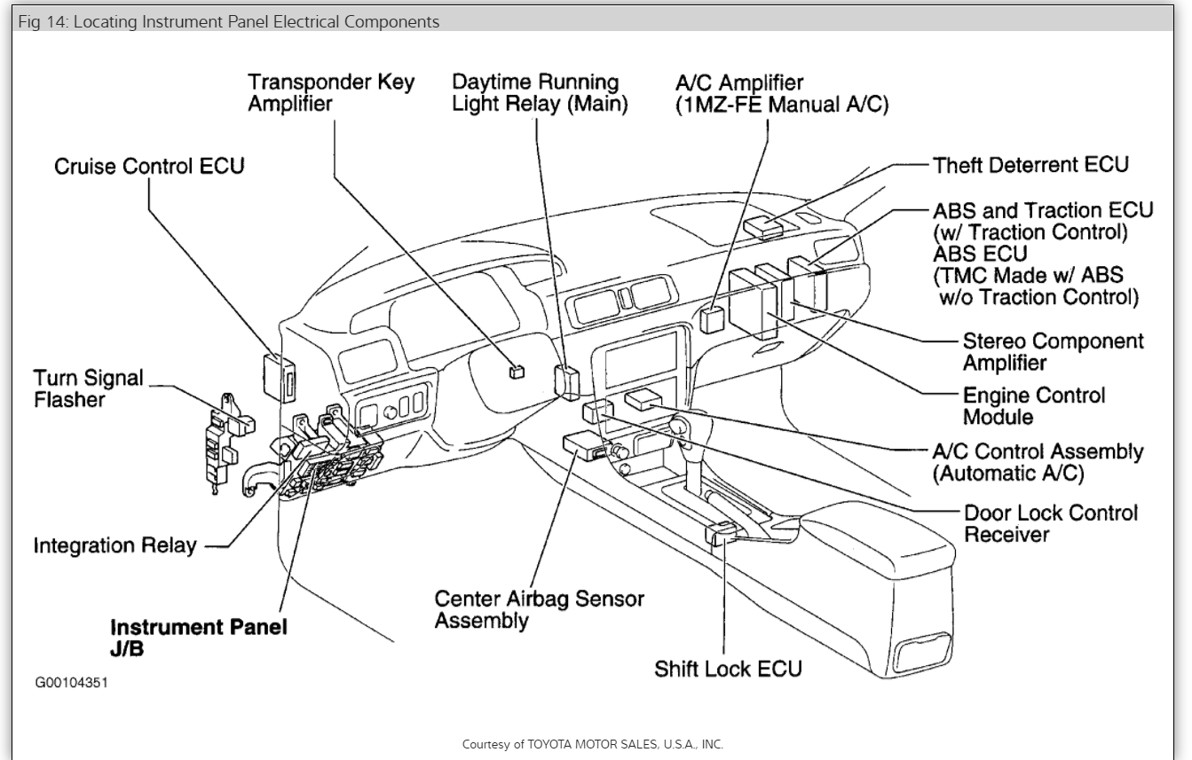 Lexus Is300 Coil Wiring Diagram moreover 771582 Fog Light Mod Help in addition Lexus Ls400 Wiring Diagram besides Ivd hs15stig3t as well Discussion T15997 ds674590. on 2015 lexus gs 300