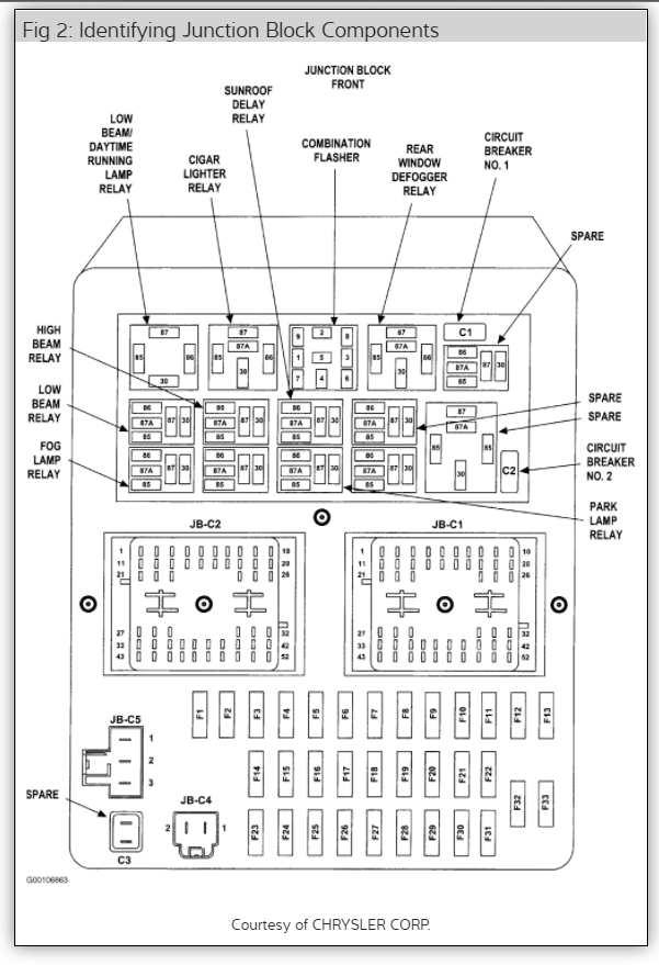 Wiring Diagrams Jeep Cherokee Clic on 2008 jeep patriot wiring diagram, 1992 dodge caravan wiring diagram, cables remote wiring diagram, 97 jeep grand cherokee diagram, jeep liberty tail light wiring diagram, 1968 gtx wiring diagram, infinity stereo wiring diagram, 2000 mazda 626 stereo wiring diagram, 1995 chevrolet blazer wiring diagram, 1999 jeep wrangler blower wiring diagram, 2001 jeep grand cherokee vacuum line diagram, jeep transmission wiring diagram, 2011 jeep patriot wiring diagram, 1998 jeep grand cherokee relay diagram, 2006 chrysler pt cruiser wiring diagram, 2009 jeep patriot wiring diagram, 2010 jeep wrangler wiring diagram, jeep grand cherokee fuse box diagram, jeep wrangler ac wiring diagram, 2010 jeep patriot wiring diagram,