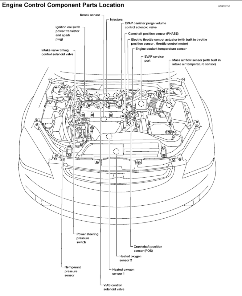 p0340 code  2003 nissan altima p0340 code replaced cam and