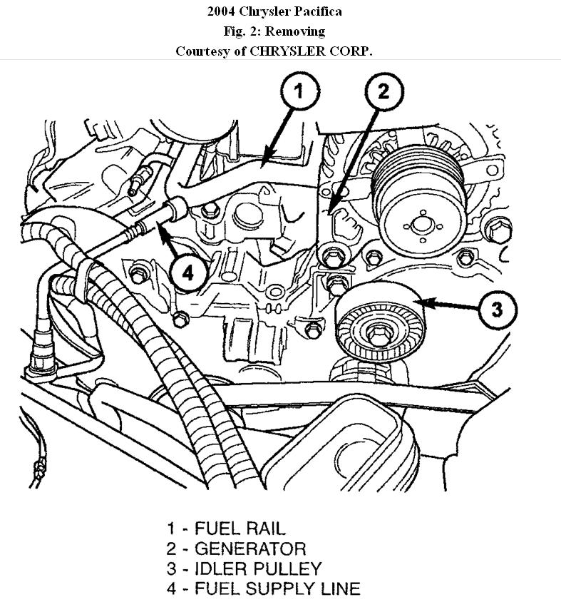 2007 Pacifica Fuse Box Diagram also How To Replace Timing Chain On Dodge moreover 2006 Pt Cruiser Thermostat Location moreover 36fgy Rusted Head Gasket Caused Mixed Oil Water Nephew furthermore 2008 Dodge Grand Caravan Heater Hose Diagram. on chrysler pacifica water