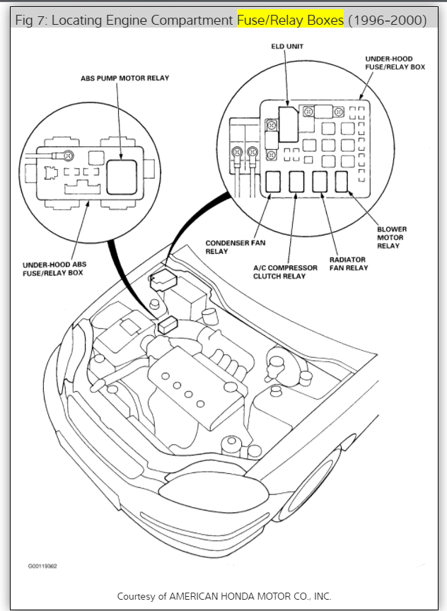 2000 Honda Civic Horn Wiring Diagram : Horn relay four cylinder front wheel drive automatic